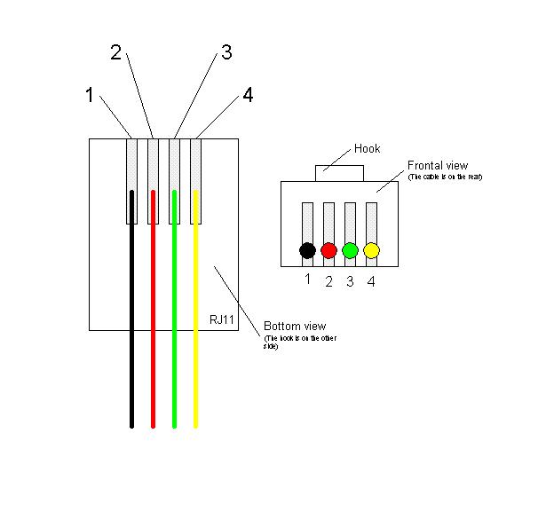 Rj11 Pinout 4 Pin Wiring Diagram - Trusted Wiring Diagram •
